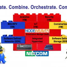 Nexcom and NodeWeaver Deliver Hyperconvergence from Core to Edge